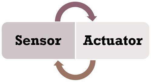 sensor actuator